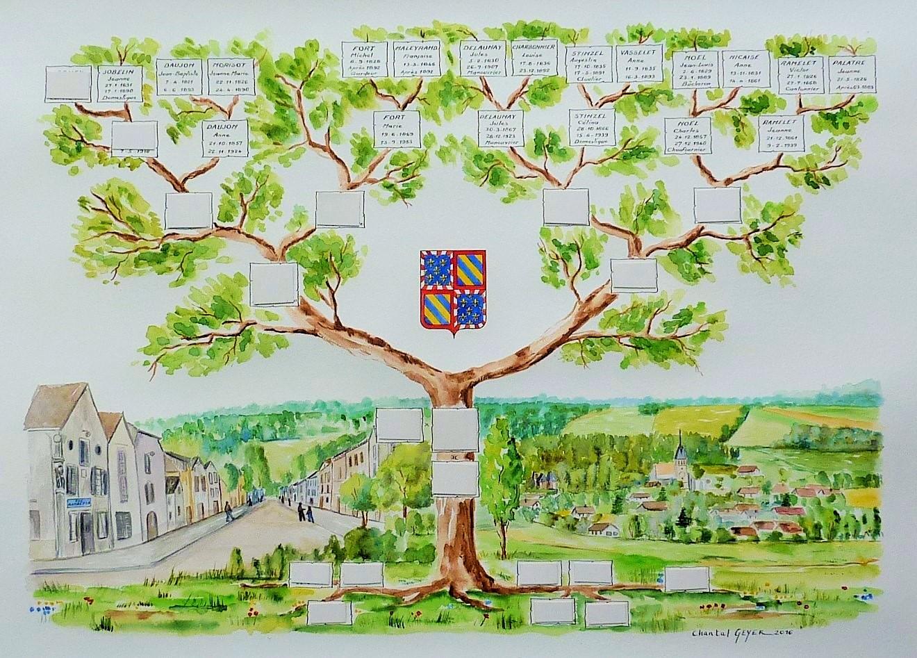 Arbre généalogique familial Bourgogne